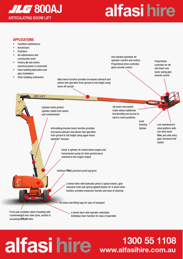 80 Diesel Knuckle Boom Features