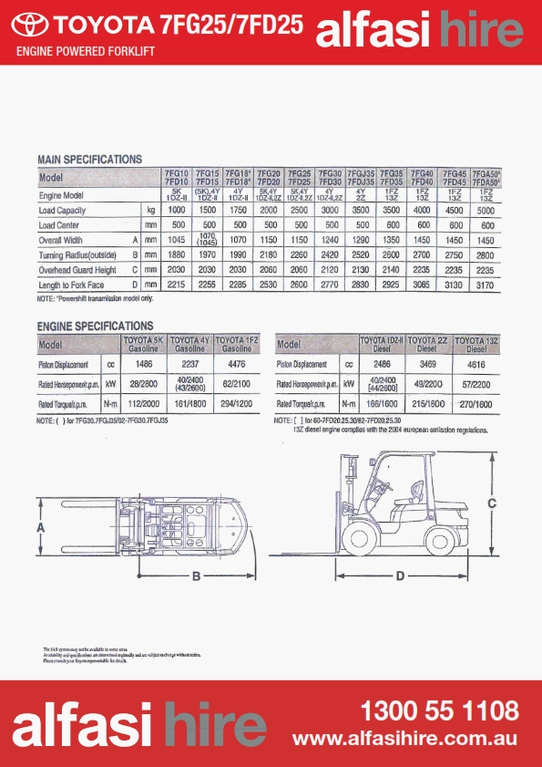 2.5 Electric Fork Lift Specifications