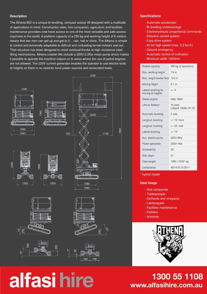 19 ATHENA ROUGH TERRAIN SCISSOR LIFT Specifications