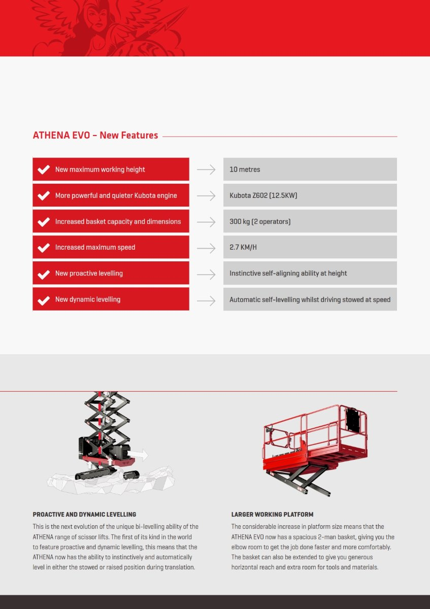 26 ATHENA EVO HYDRID SCISSOR LIFT Features