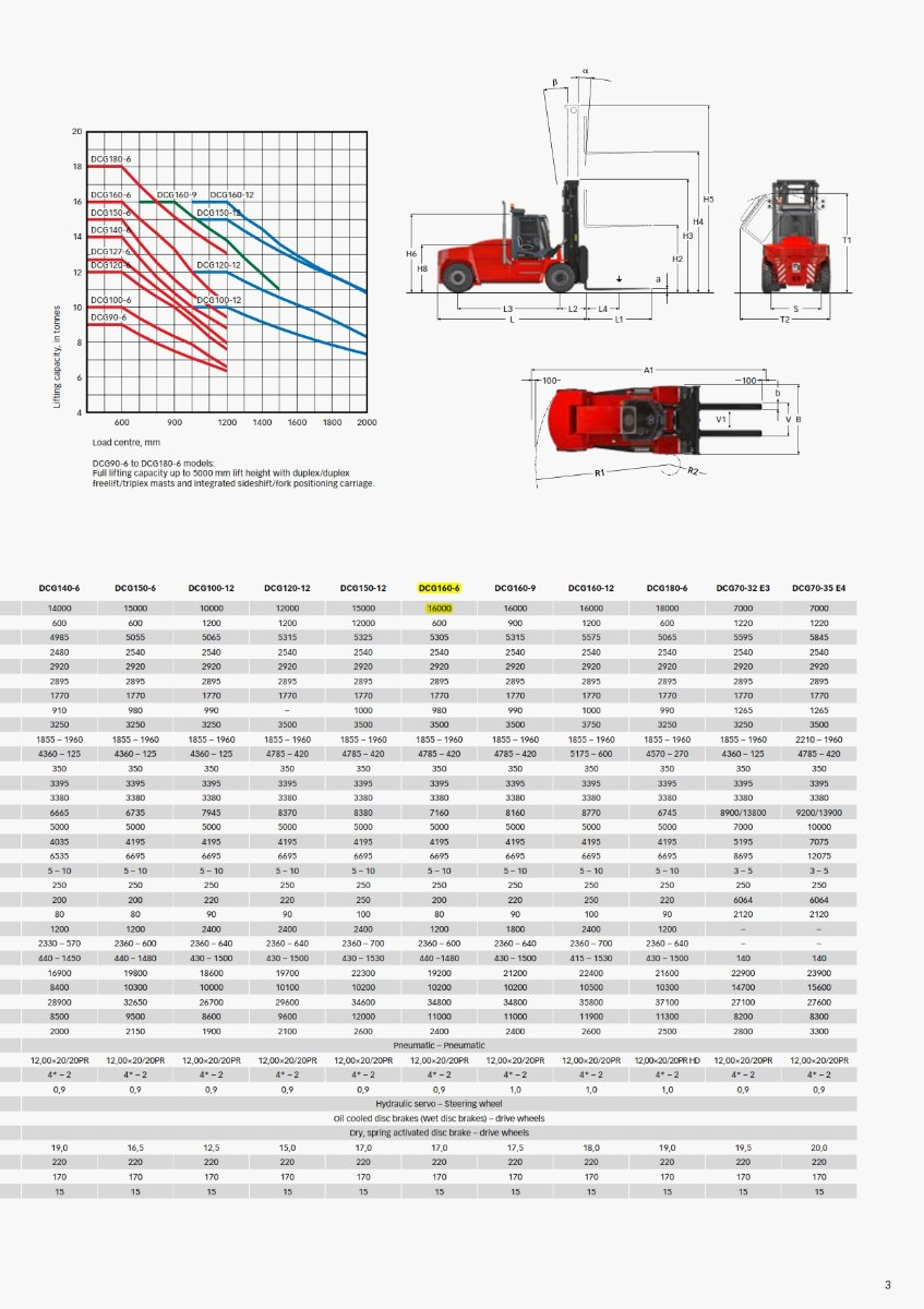 16T FORKLIFT Specifications