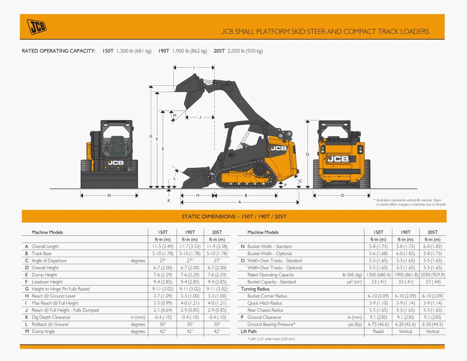 SKID STEER JCB 205T SPECIFICATIONS