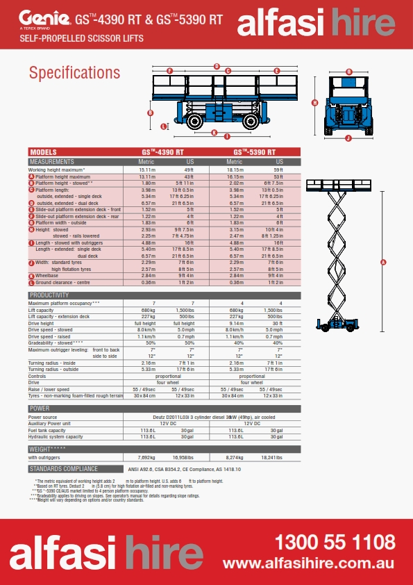 53 Diesel Rough Terrain Scissor Lift Specification