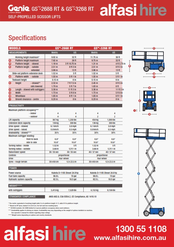 26 Diesel Rough Terrain Scissor Lift Specification