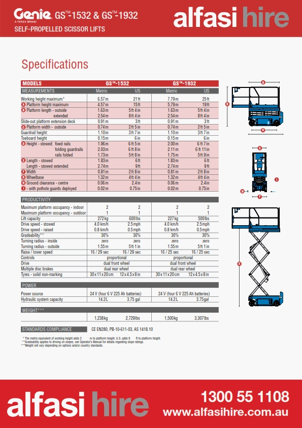 19 Electric Scissor Lift Specifications