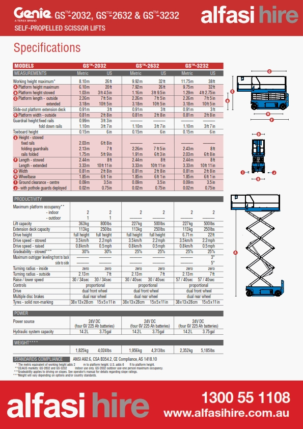 32 Narrow electric sissor lift Specification