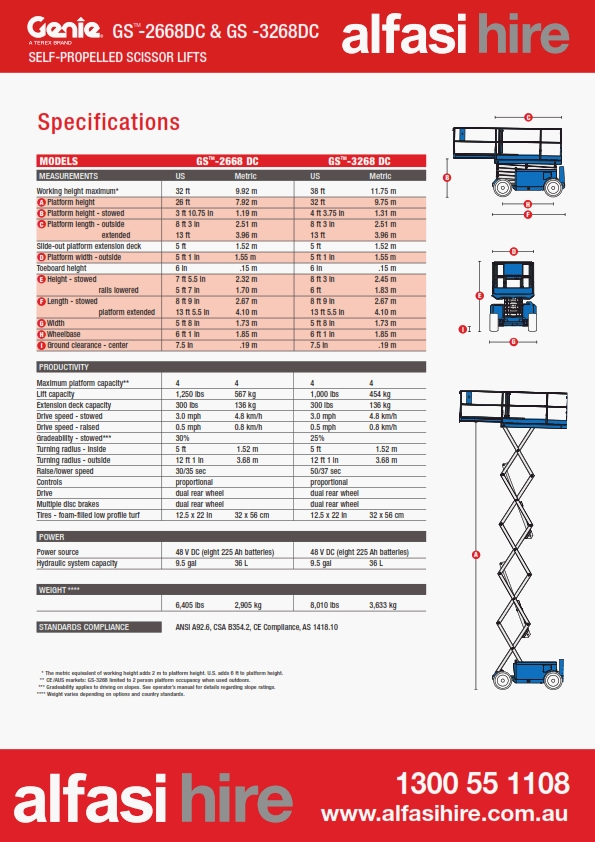 32 Wide Deck Electric Sissor Lift Specification