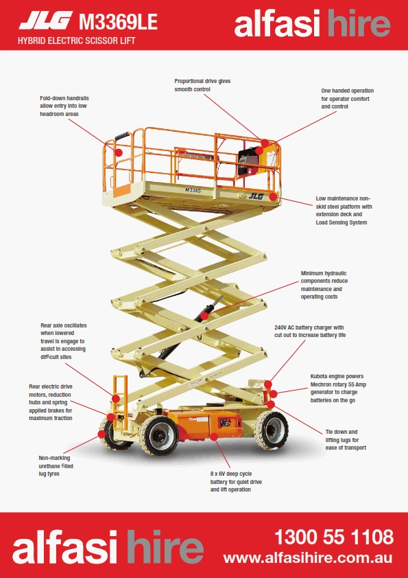 33 AWD Electric Scissor Lifts Features