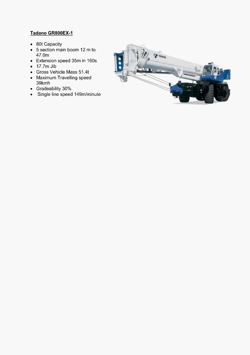 80T Rough Terrain Crane Features 300