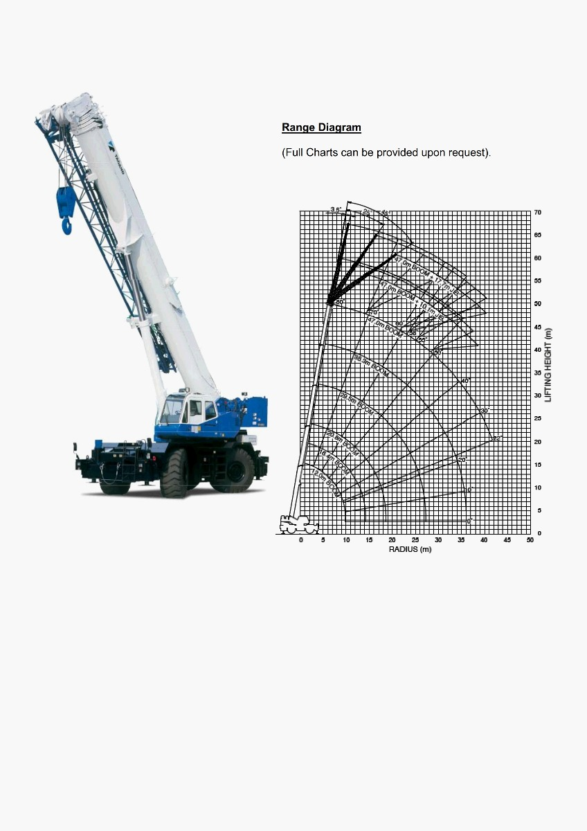 80T Rough Terrain Crane Specifications 300