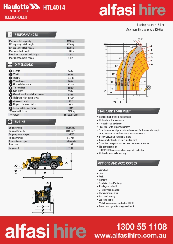 4T 14M Telehanders Specification
