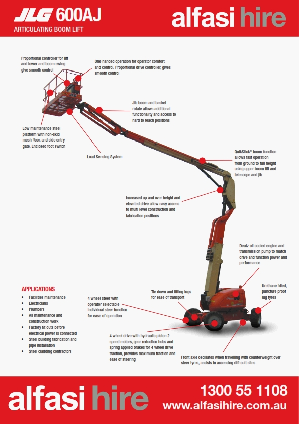 60 Diesel Knuckle Boom Features