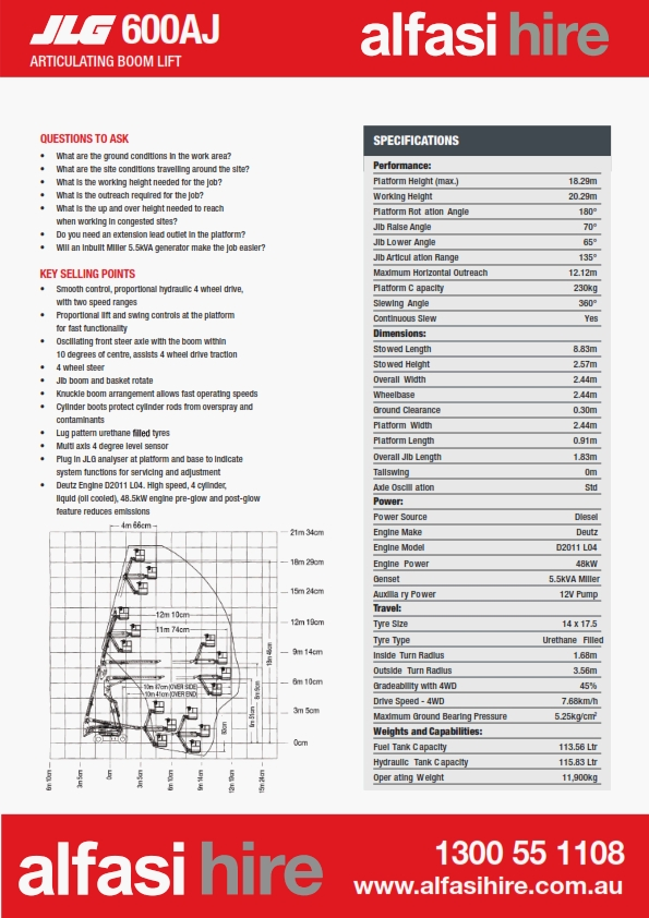 60 Diesel Knuckle Boom Specification
