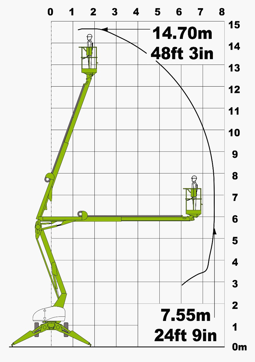 15M Trailer Mounted Boom Specifications