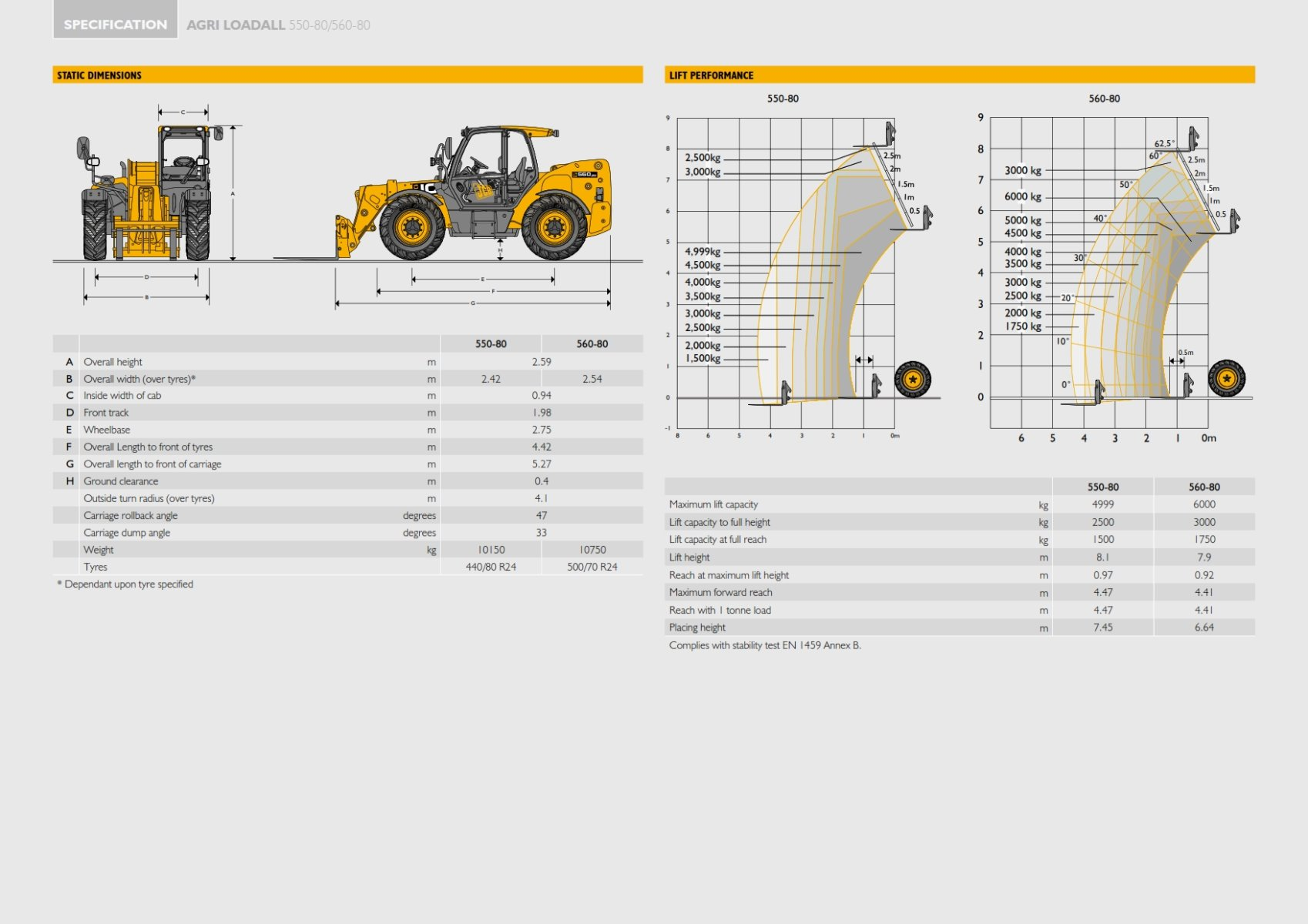 Telehandler JCB 560 80S Specifications