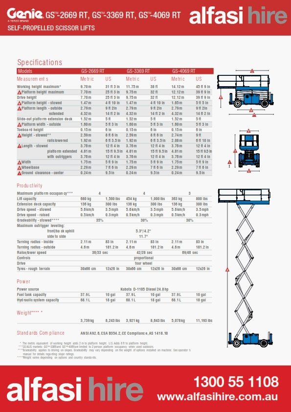 40 Diesel Rough Terrain Scissor Lift Specification