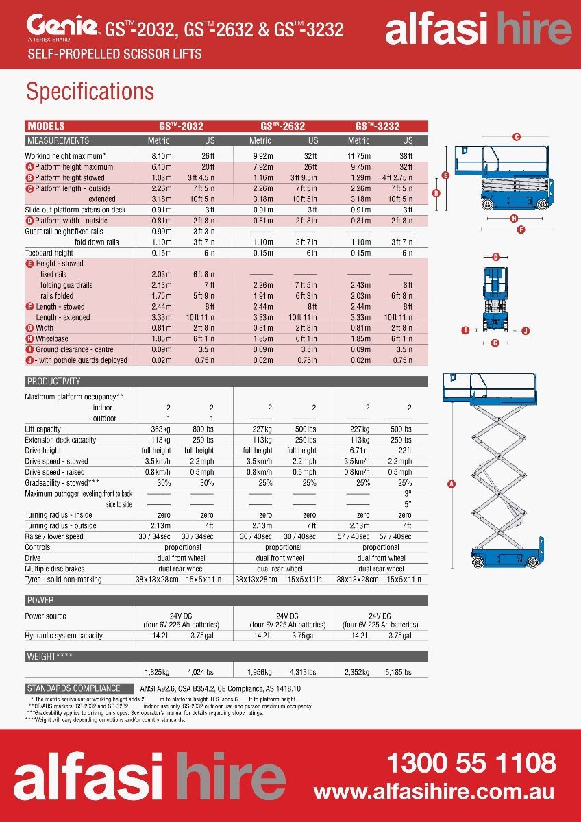 26 Narrow electric sissor lift Specification