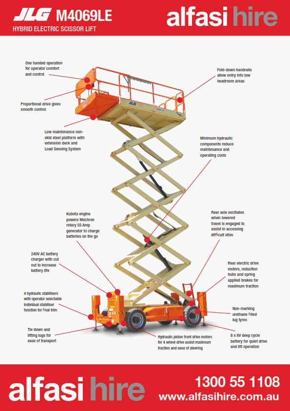 40 AWD Electric Scissor Lifts Features