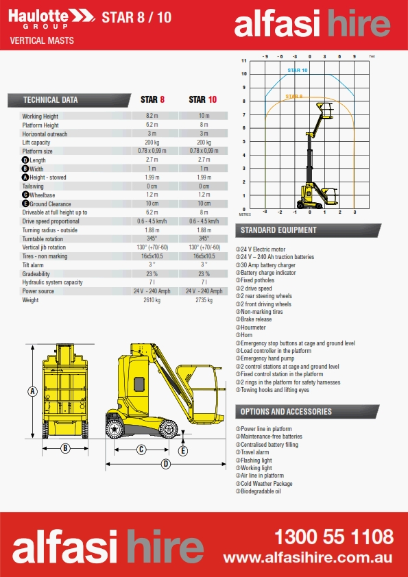 21 Vertical Lifts-Star 8 Specifications